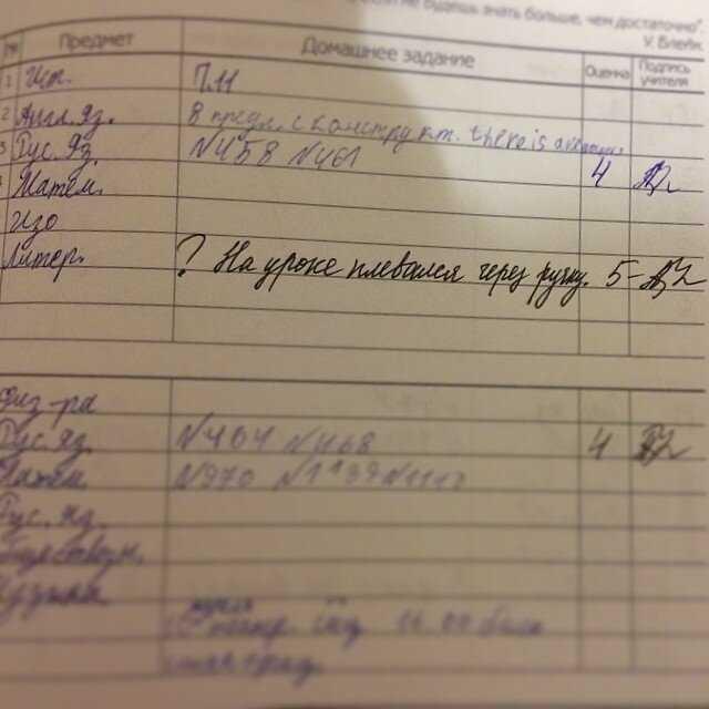 15 убойных замечаний в дневниках, после которых родителей вызывают в школу-16 фото-
